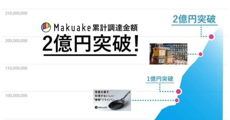 モノづくり企業による「Makuake」でのヒット商品続出